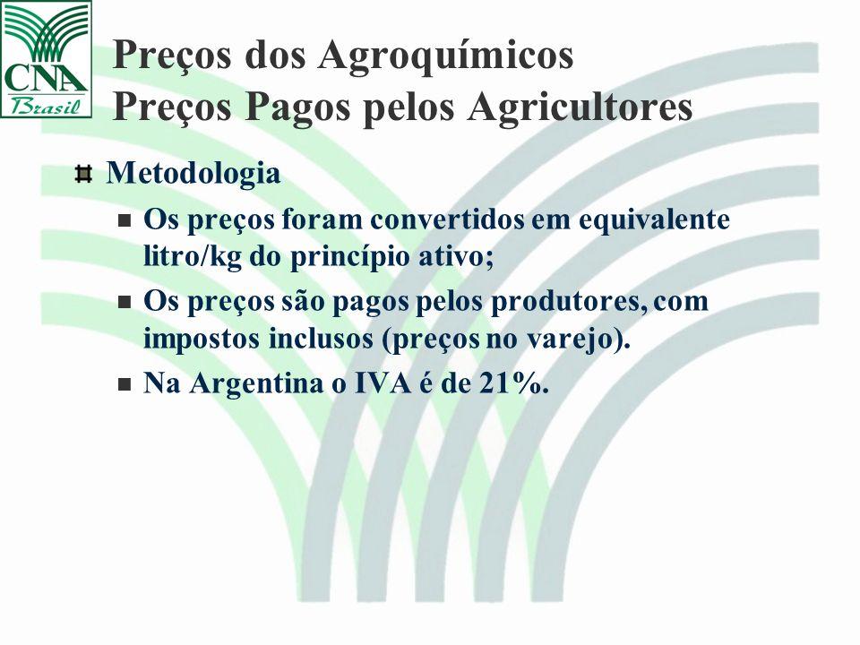 Preços dos Agroquímicos Preços Pagos pelos Agricultores Metodologia Os preços foram convertidos em equivalente litro/kg do princípio ativo; Os preços são pagos pelos produtores, com impostos inclusos (preços no varejo).