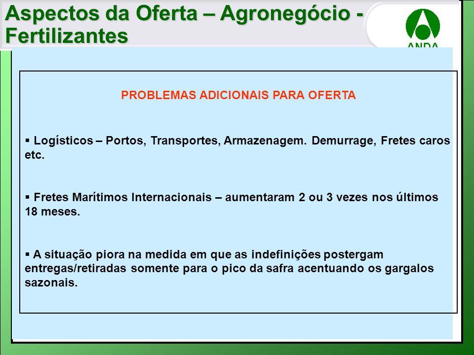 Aspectos da Oferta – Agronegócio - Fertilizantes PROBLEMAS ADICIONAIS PARA OFERTA Logísticos – Portos, Transportes, Armazenagem. Demurrage, Fretes car