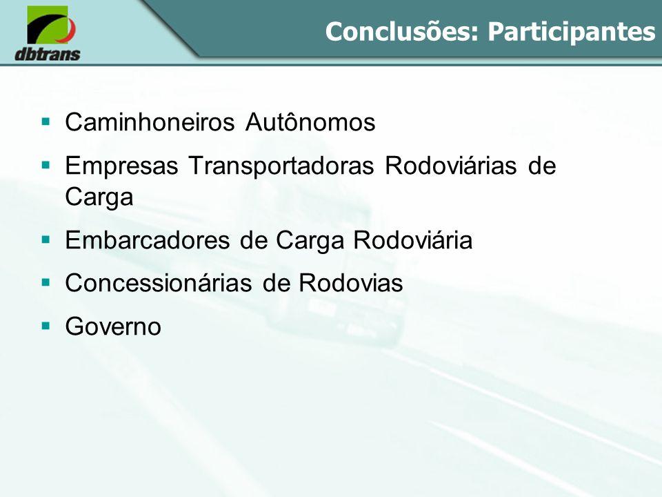 Conclusões: Participantes Caminhoneiros Autônomos Empresas Transportadoras Rodoviárias de Carga Embarcadores de Carga Rodoviária Concessionárias de Ro