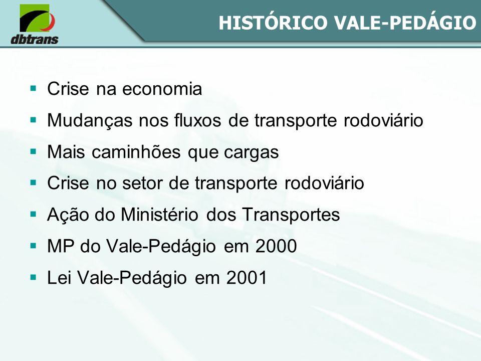 VALE-PEDÁGIO DBTRANS