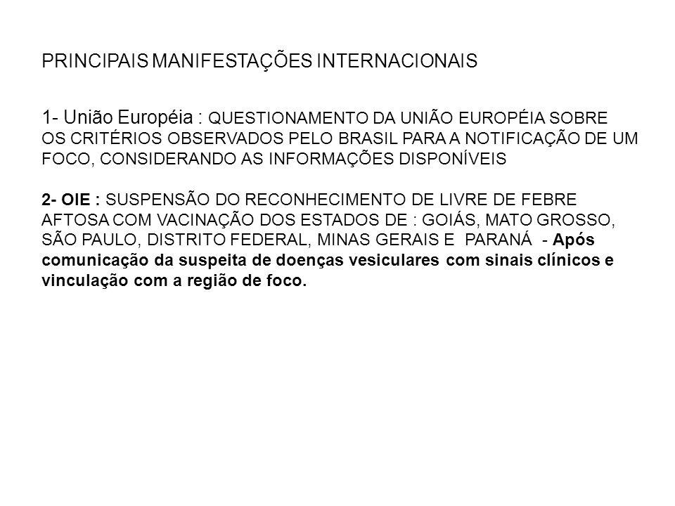 PRINCIPAIS MANIFESTAÇÕES INTERNACIONAIS 1- União Européia : QUESTIONAMENTO DA UNIÃO EUROPÉIA SOBRE OS CRITÉRIOS OBSERVADOS PELO BRASIL PARA A NOTIFICAÇÃO DE UM FOCO, CONSIDERANDO AS INFORMAÇÕES DISPONÍVEIS 2- OIE : SUSPENSÃO DO RECONHECIMENTO DE LIVRE DE FEBRE AFTOSA COM VACINAÇÃO DOS ESTADOS DE : GOIÁS, MATO GROSSO, SÃO PAULO, DISTRITO FEDERAL, MINAS GERAIS E PARANÁ - Após comunicação da suspeita de doenças vesiculares com sinais clínicos e vinculação com a região de foco.