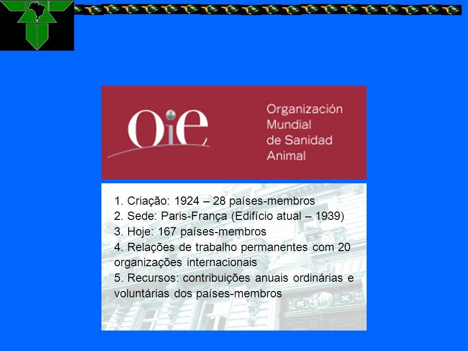 1.Criação: 1924 – 28 países-membros 2. Sede: Paris-França (Edifício atual – 1939) 3.