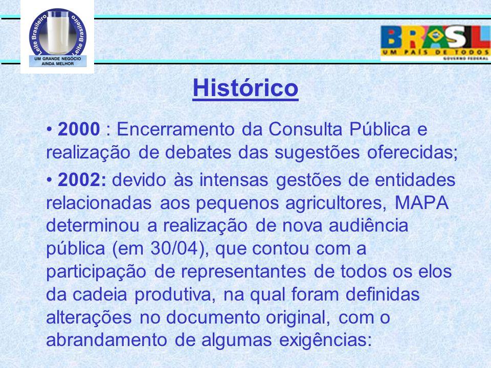 Histórico 2000 : Encerramento da Consulta Pública e realização de debates das sugestões oferecidas; 2002: devido às intensas gestões de entidades rela