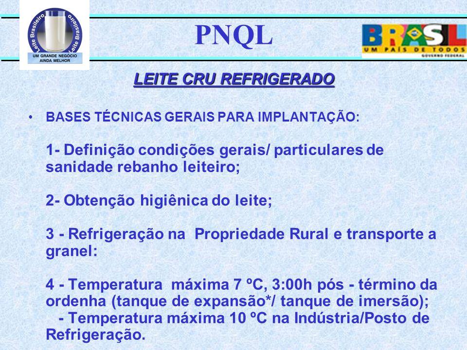 PNQL LEITE CRU REFRIGERADO BASES TÉCNICAS GERAIS PARA IMPLANTAÇÃO: 1- Definição condições gerais/ particulares de sanidade rebanho leiteiro; 2- Obtenç