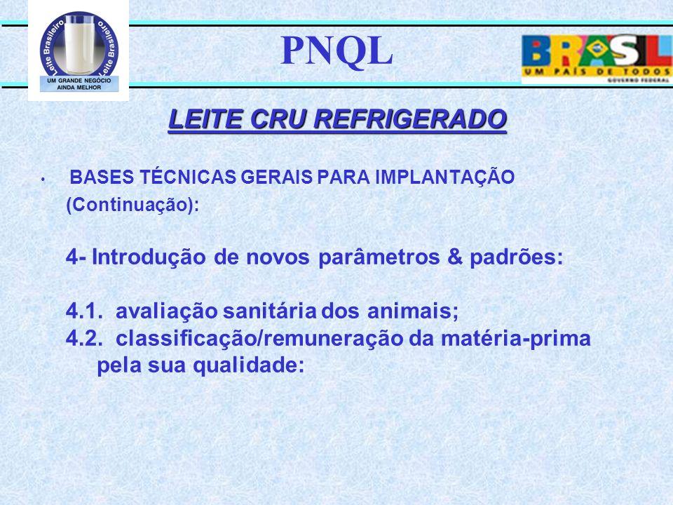 PNQL LEITE CRU REFRIGERADO BASES TÉCNICAS GERAIS PARA IMPLANTAÇÃO (Continuação): 4- Introdução de novos parâmetros & padrões: 4.1. avaliação sanitária