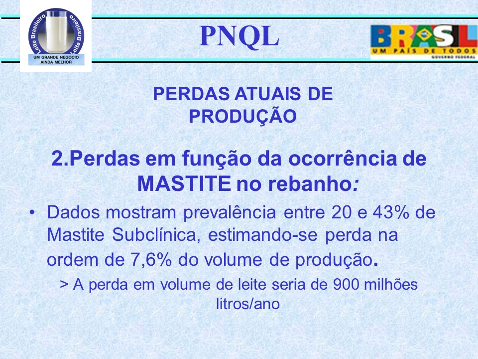 PNQL 2.Perdas em função da ocorrência de MASTITE no rebanho: Dados mostram prevalência entre 20 e 43% de Mastite Subclínica, estimando-se perda na ord