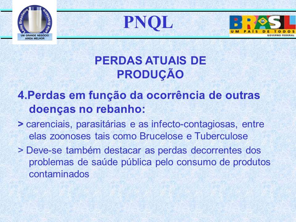 PNQL 4.Perdas em função da ocorrência de outras doenças no rebanho: > carenciais, parasitárias e as infecto-contagiosas, entre elas zoonoses tais como