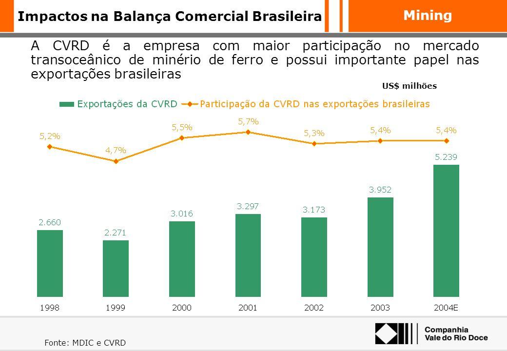 Mining O aumento de preços do Minério de Ferro, como anunciado na mídia, reverte o impacto sobre a Balança Comercial do aumento anunciado de preços de