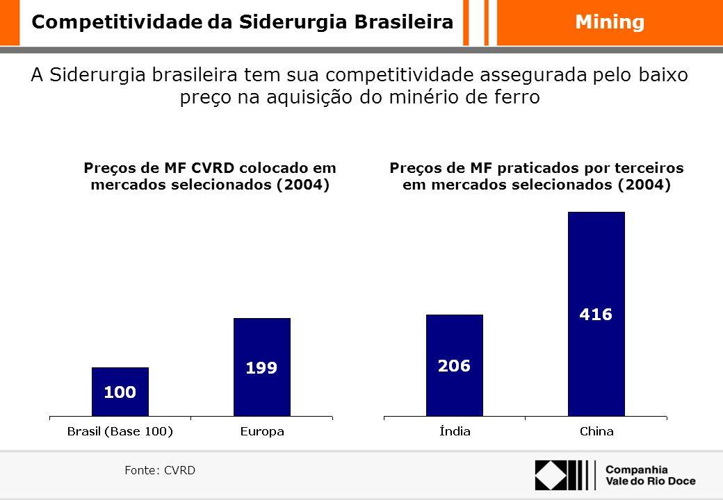 Mining Recordes de produtividade nos últimos anos. Grupos siderúrgicos estrangeiros ampliando suas participações nas siderúrgicas locais e investindo