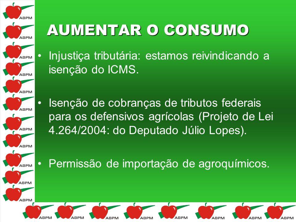 AUMENTAR O CONSUMO Injustiça tributária: estamos reivindicando a isenção do ICMS. Isenção de cobranças de tributos federais para os defensivos agrícol