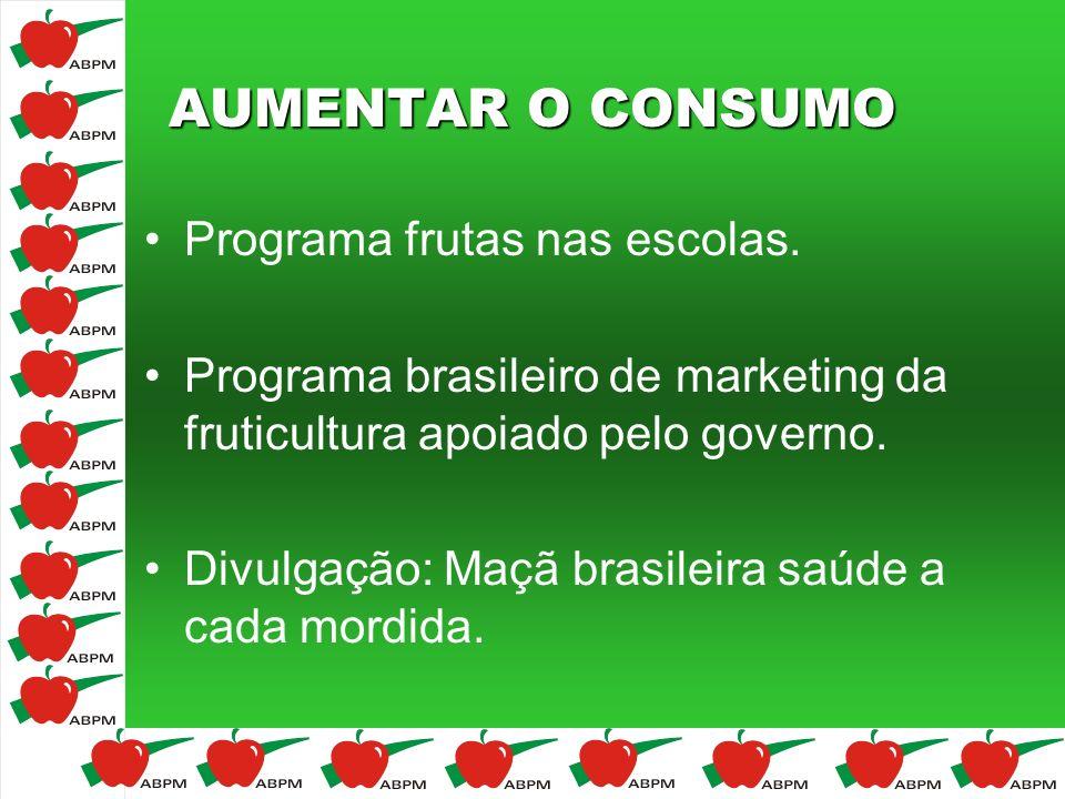 AUMENTAR O CONSUMO Programa frutas nas escolas. Programa brasileiro de marketing da fruticultura apoiado pelo governo. Divulgação: Maçã brasileira saú