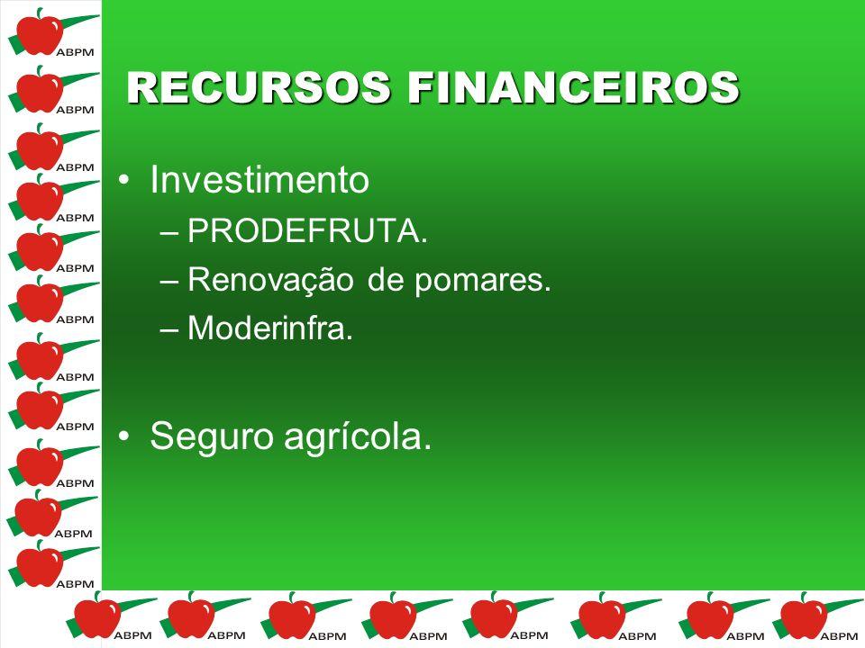 RECURSOS FINANCEIROS Investimento –PRODEFRUTA. –Renovação de pomares. –Moderinfra. Seguro agrícola.