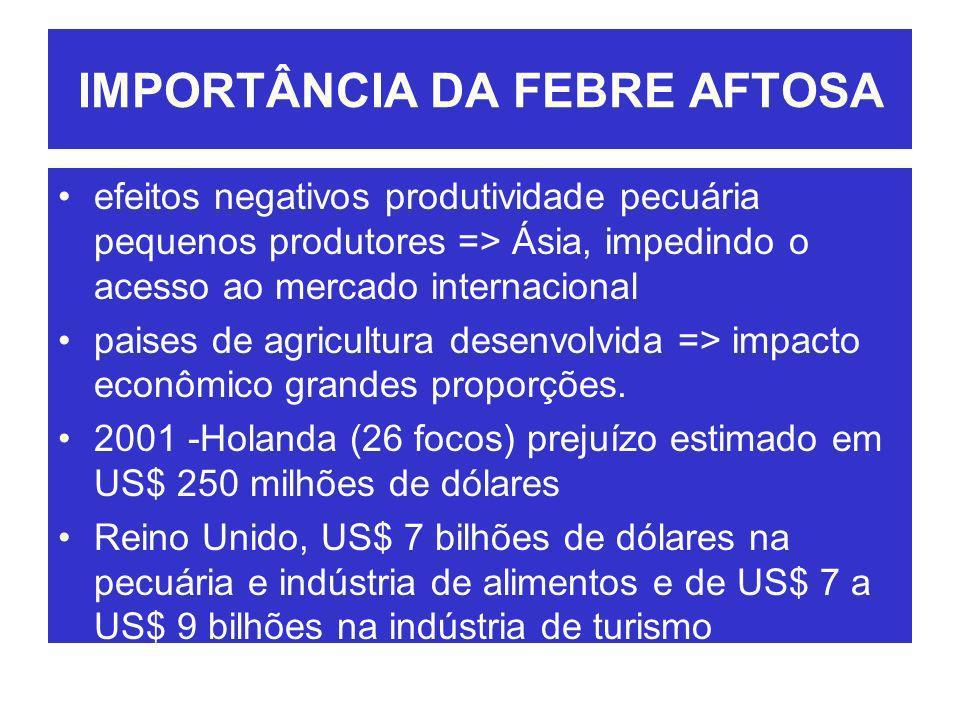 IMPORTÂNCIA DA FEBRE AFTOSA efeitos negativos produtividade pecuária pequenos produtores => Ásia, impedindo o acesso ao mercado internacional paises d