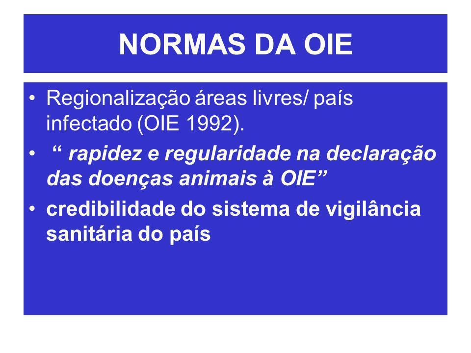 NORMAS DA OIE Regionalização áreas livres/ país infectado (OIE 1992). rapidez e regularidade na declaração das doenças animais à OIE credibilidade do