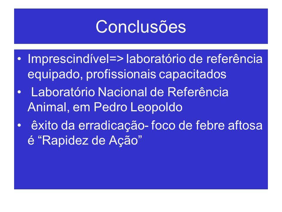 Conclusões Imprescindível=> laboratório de referência equipado, profissionais capacitados Laboratório Nacional de Referência Animal, em Pedro Leopoldo