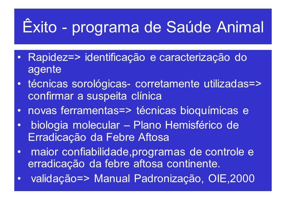 Êxito - programa de Saúde Animal Rapidez=> identificação e caracterização do agente técnicas sorológicas- corretamente utilizadas=> confirmar a suspei