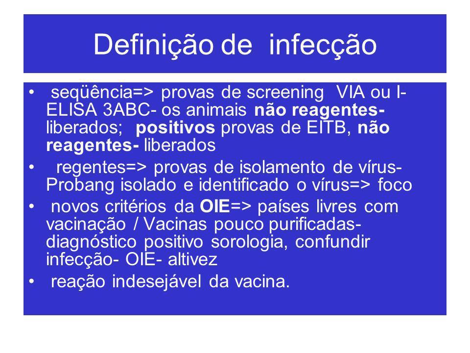 Definição de infecção seqüência=> provas de screening VIA ou I- ELISA 3ABC- os animais não reagentes- liberados; positivos provas de EITB, não reagent