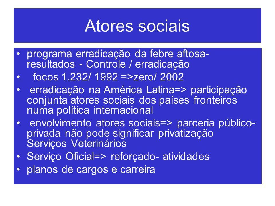 Atores sociais programa erradicação da febre aftosa- resultados - Controle / erradicação focos 1.232/ 1992 =>zero/ 2002 erradicação na América Latina=