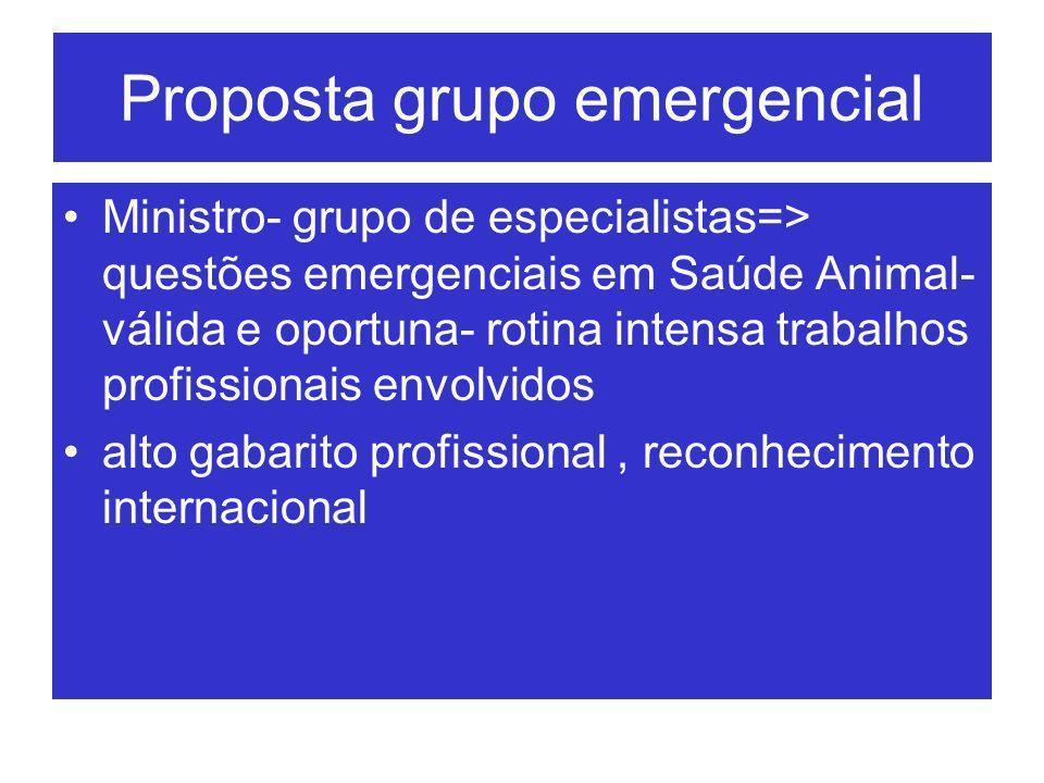 Proposta grupo emergencial Ministro- grupo de especialistas=> questões emergenciais em Saúde Animal- válida e oportuna- rotina intensa trabalhos profi