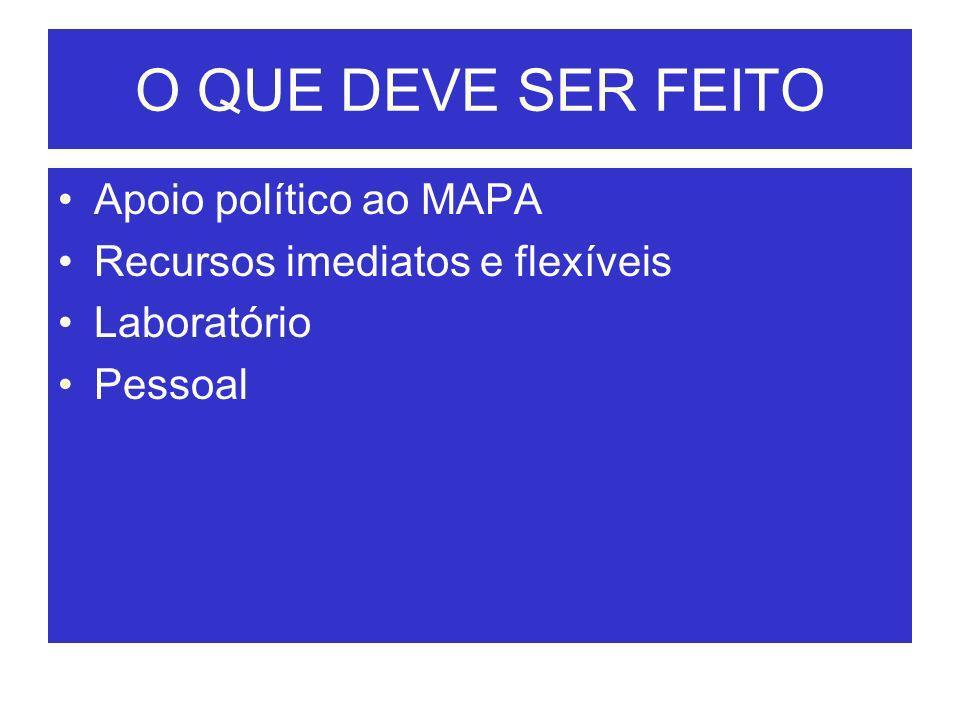 O QUE DEVE SER FEITO Apoio político ao MAPA Recursos imediatos e flexíveis Laboratório Pessoal