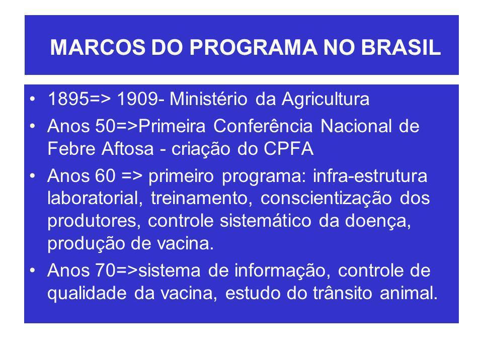 MARCOS DO PROGRAMA NO BRASIL 1895=> 1909- Ministério da Agricultura Anos 50=>Primeira Conferência Nacional de Febre Aftosa - criação do CPFA Anos 60 =