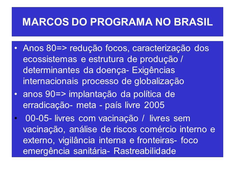 MARCOS DO PROGRAMA NO BRASIL Anos 80=> redução focos, caracterização dos ecossistemas e estrutura de produção / determinantes da doença- Exigências in