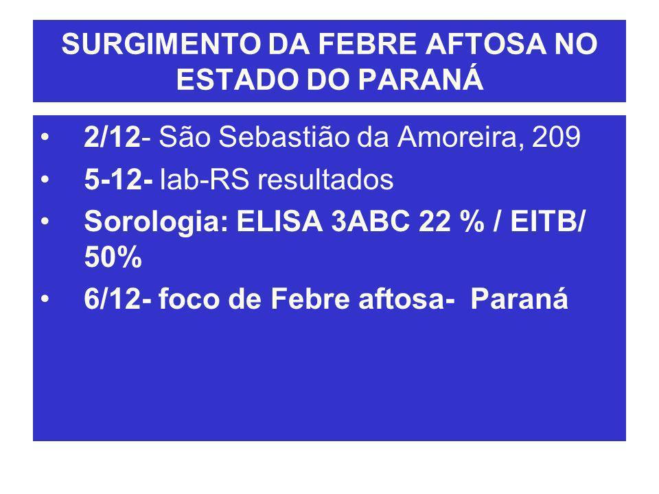 SURGIMENTO DA FEBRE AFTOSA NO ESTADO DO PARANÁ 2/12- São Sebastião da Amoreira, 209 5-12- lab-RS resultados Sorologia: ELISA 3ABC 22 % / EITB/ 50% 6/1