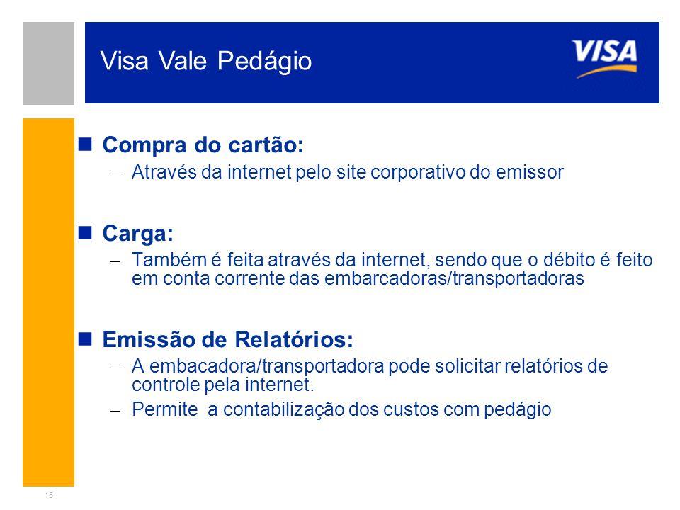 15 Compra do cartão: – Através da internet pelo site corporativo do emissor Carga: – Também é feita através da internet, sendo que o débito é feito em