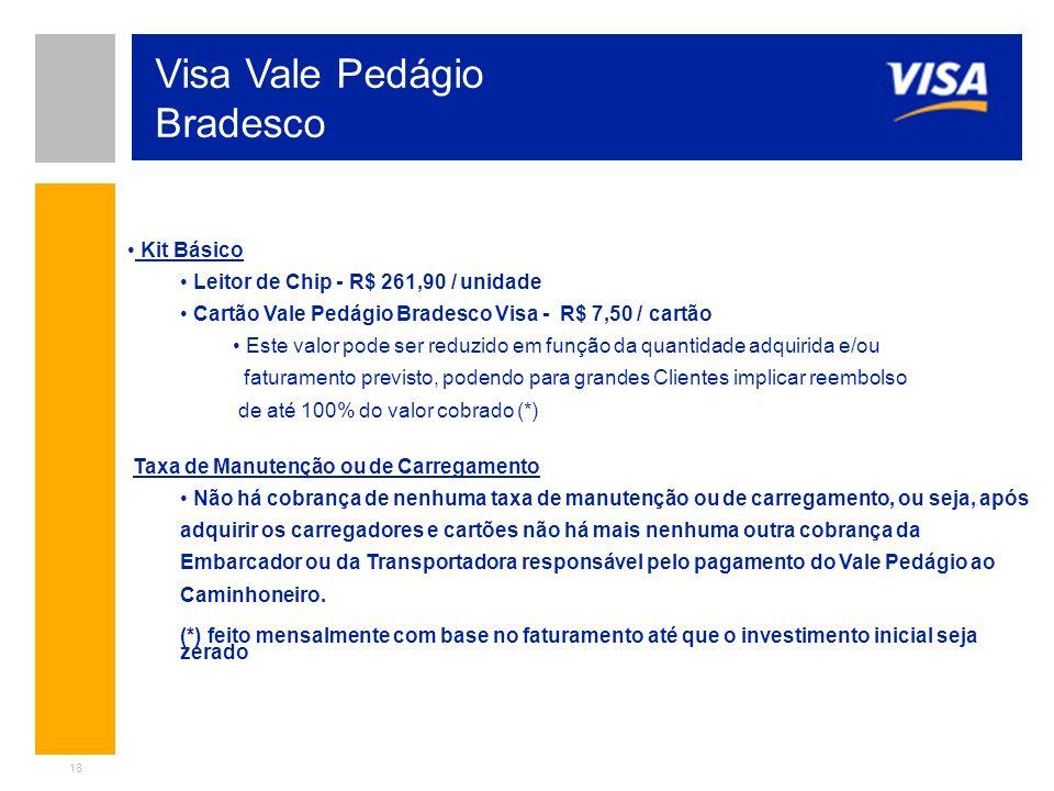 18 Visa Vale Pedágio Bradesco Kit Básico Leitor de Chip - R$ 261,90 / unidade Cartão Vale Pedágio Bradesco Visa - R$ 7,50 / cartão Este valor pode ser