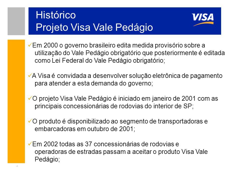 4 Em 2000 o governo brasileiro edita medida provisório sobre a utilização do Vale Pedágio obrigatório que posteriormente é editada como Lei Federal do