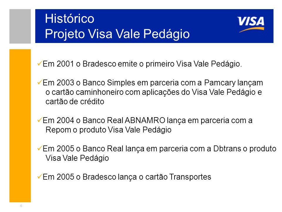 5 Histórico Projeto Visa Vale Pedágio Em 2001 o Bradesco emite o primeiro Visa Vale Pedágio. Em 2003 o Banco Simples em parceria com a Pamcary lançam