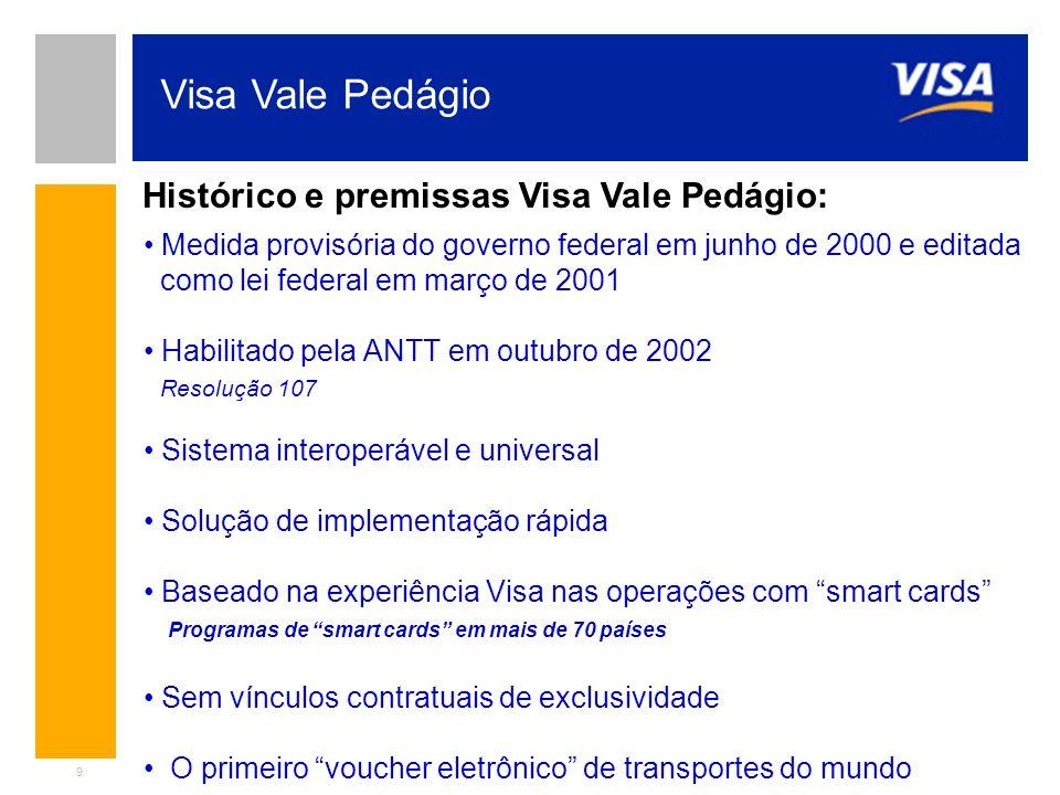 9 Histórico e premissas Visa Vale Pedágio: Medida provisória do governo federal em junho de 2000 e editada como lei federal em março de 2001 Habilitad