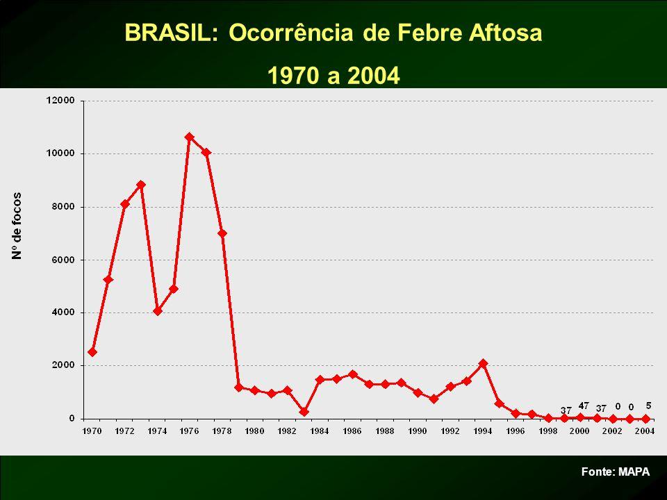 Fonte: MAPA BRASIL: Ocorrência de Febre Aftosa 1970 a 2004