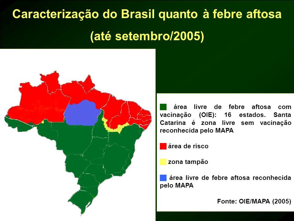 Caracterização do Brasil quanto à febre aftosa (até setembro/2005) área livre de febre aftosa com vacinação (OIE): 16 estados. Santa Catarina é zona l
