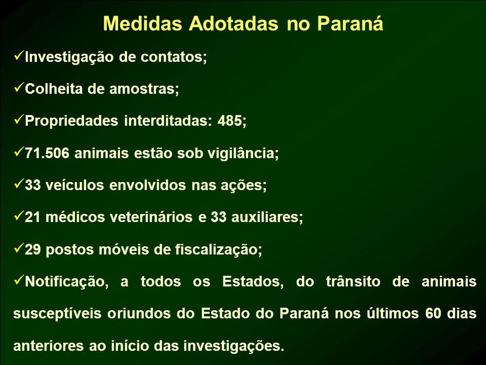 Medidas Adotadas no Paraná Investigação de contatos; Colheita de amostras; Propriedades interditadas: 485; 71.506 animais estão sob vigilância; 33 veí