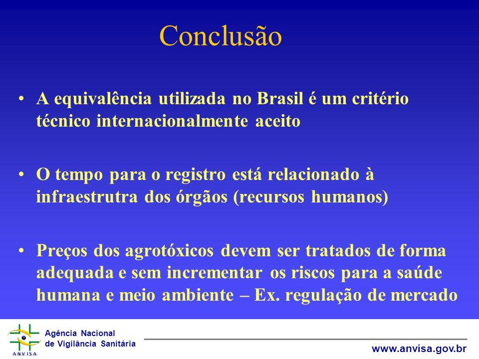 Agência Nacional de Vigilância Sanitária www.anvisa.gov.br Conclusão A equivalência utilizada no Brasil é um critério técnico internacionalmente aceit