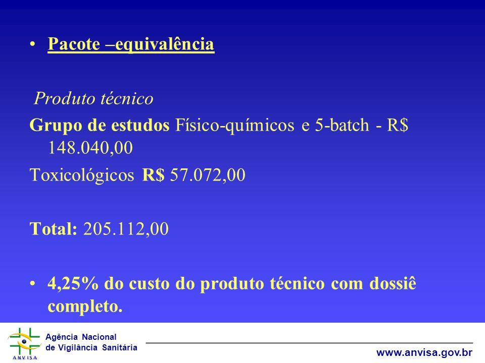 Agência Nacional de Vigilância Sanitária www.anvisa.gov.br Pacote –equivalência Produto técnico Grupo de estudos Físico-químicos e 5-batch - R$ 148.04