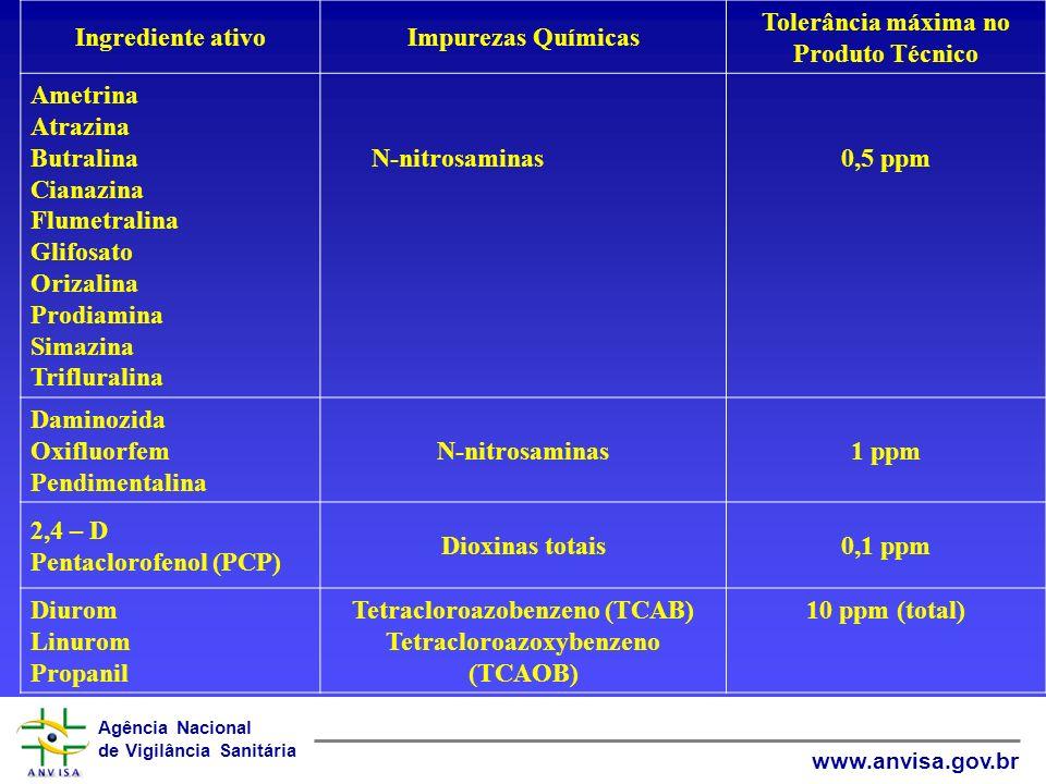 Agência Nacional de Vigilância Sanitária www.anvisa.gov.br Ingrediente ativoImpurezas Químicas Tolerância máxima no Produto Técnico Ametrina Atrazina