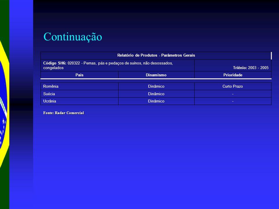RomêniaDinâmicoCurto Prazo SuéciaDinâmico- UcrâniaDinâmico- Relatório de Produtos - Parâmetros Gerais Código SH6: 020322 - Pernas, pás e pedaços de suínos, não desossados, congeladosTriênio: 2003 - 2005 PaísDinamismoPrioridade Continuação Fonte: Radar Comercial