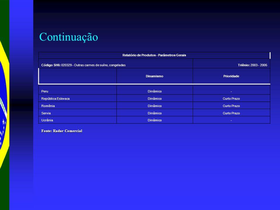 PeruDinâmico- República EslovacaDinâmicoCurto Prazo RomêniaDinâmicoCurto Prazo ServiaDinâmicoCurto Prazo UcrâniaDinâmico- Relatório de Produtos - Parâmetros Gerais Código SH6: 020329 - Outras carnes de suíno, congeladasTriênio: 2003 - 2005 DinamismoPrioridade Continuação Fonte: Radar Comercial
