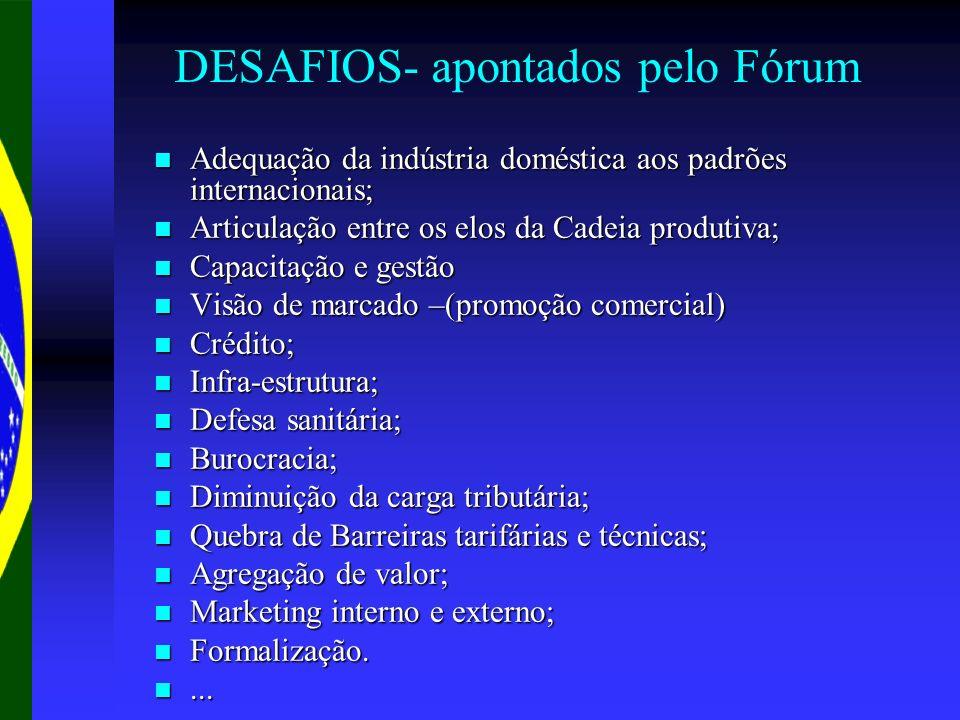DESAFIOS- apontados pelo Fórum Adequação da indústria doméstica aos padrões internacionais; Adequação da indústria doméstica aos padrões internacionais; Articulação entre os elos da Cadeia produtiva; Articulação entre os elos da Cadeia produtiva; Capacitação e gestão Capacitação e gestão Visão de marcado –(promoção comercial) Visão de marcado –(promoção comercial) Crédito; Crédito; Infra-estrutura; Infra-estrutura; Defesa sanitária; Defesa sanitária; Burocracia; Burocracia; Diminuição da carga tributária; Diminuição da carga tributária; Quebra de Barreiras tarifárias e técnicas; Quebra de Barreiras tarifárias e técnicas; Agregação de valor; Agregação de valor; Marketing interno e externo; Marketing interno e externo; Formalização.
