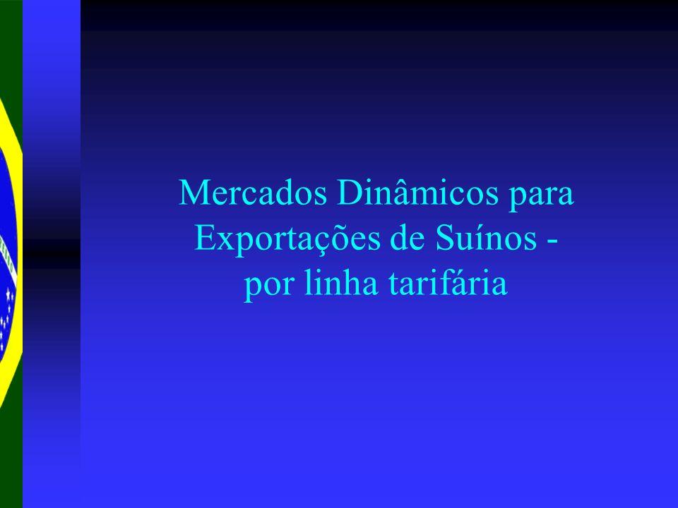 Mercados Dinâmicos para Exportações de Suínos - por linha tarifária