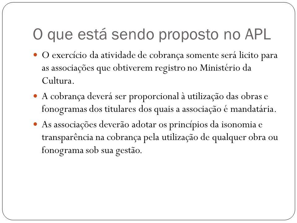 O que está sendo proposto no APL O exercício da atividade de cobrança somente será licito para as associações que obtiverem registro no Ministério da Cultura.