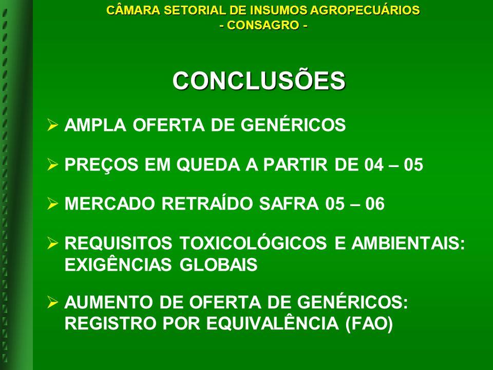 CONCLUSÕES AMPLA OFERTA DE GENÉRICOS PREÇOS EM QUEDA A PARTIR DE 04 – 05 MERCADO RETRAÍDO SAFRA 05 – 06 REQUISITOS TOXICOLÓGICOS E AMBIENTAIS: EXIGÊNC
