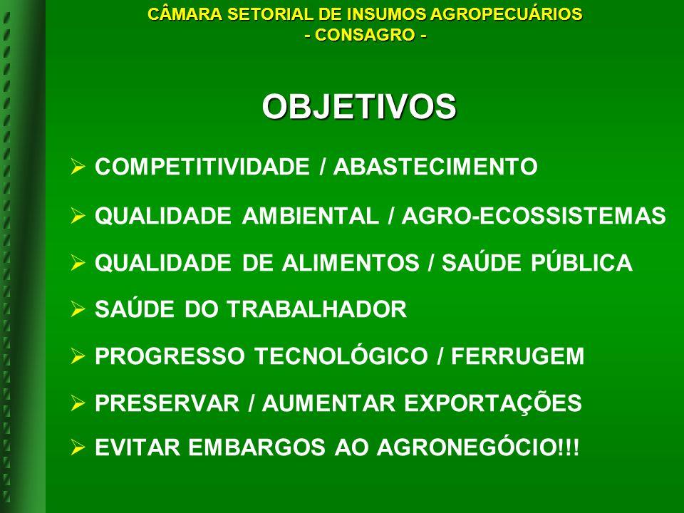 COMPETITIVIDADE / ABASTECIMENTO QUALIDADE AMBIENTAL / AGRO-ECOSSISTEMAS QUALIDADE DE ALIMENTOS / SAÚDE PÚBLICA SAÚDE DO TRABALHADOR PROGRESSO TECNOLÓG