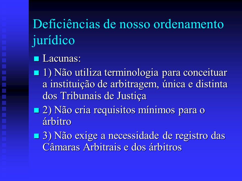 Deficiências de nosso ordenamento jurídico Lacunas: Lacunas: 1) Não utiliza terminologia para conceituar a instituição de arbitragem, única e distinta