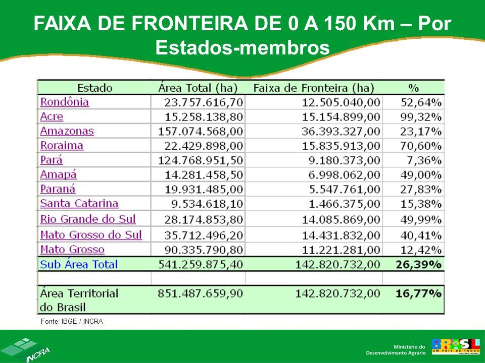 FAIXA DE FRONTEIRA DE 0 A 150 Km – Por Estados-membros Fonte: IBGE / INCRA