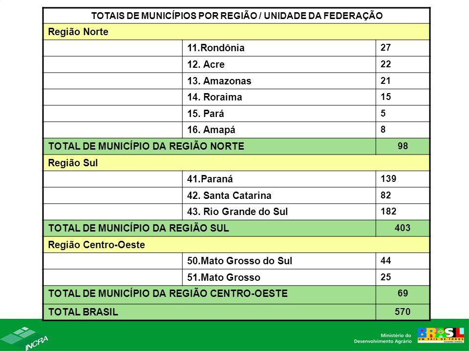 TOTAIS DE MUNICÍPIOS POR REGIÃO / UNIDADE DA FEDERAÇÃO Região Norte 11.Rondônia 27 12. Acre 22 13. Amazonas 21 14. Roraima 15 15. Pará 5 16. Amapá 8 T