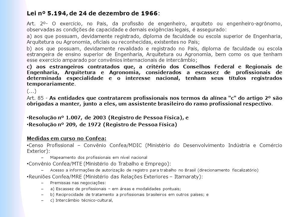 Lei nº 5.194, de 24 de dezembro de 1966: Art. 2º- O exercício, no País, da profissão de engenheiro, arquiteto ou engenheiro-agrônomo, observadas as co