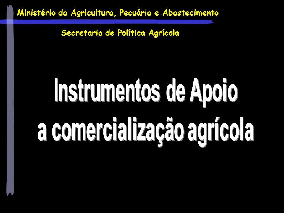 Ministério da Agricultura, Pecuária e Abastecimento Secretaria de Política Agrícola